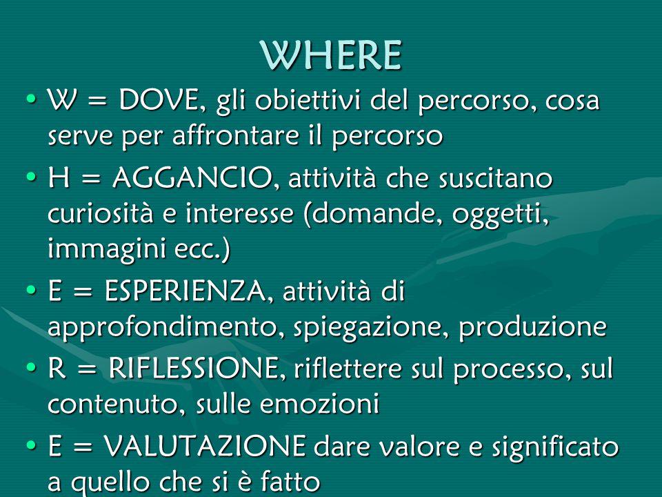 WHERE W = DOVE, gli obiettivi del percorso, cosa serve per affrontare il percorsoW = DOVE, gli obiettivi del percorso, cosa serve per affrontare il pe