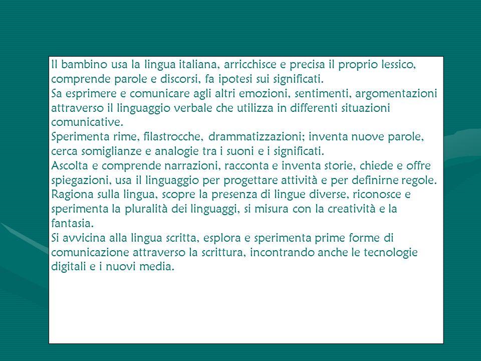 Il bambino usa la lingua italiana, arricchisce e precisa il proprio lessico, comprende parole e discorsi, fa ipotesi sui significati. Sa esprimere e c