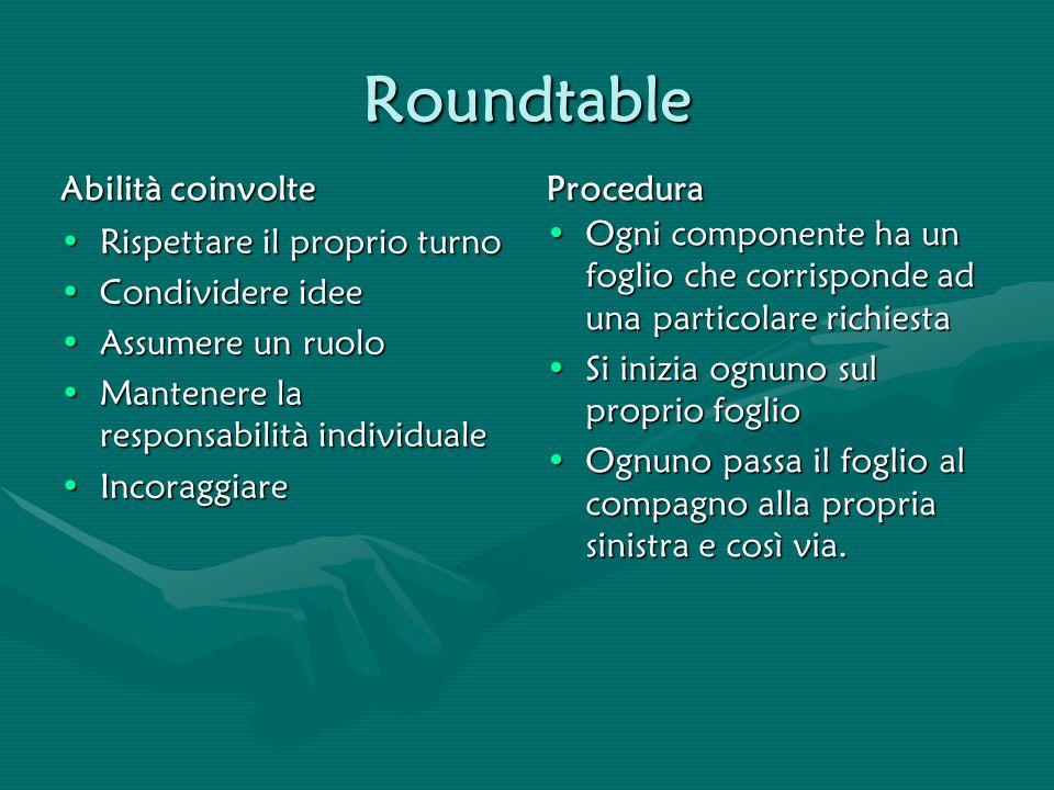 Roundtable Abilità coinvolte Rispettare il proprio turno Condividere idee Assumere un ruolo Mantenere la responsabilità individuale Incoraggiare Proce