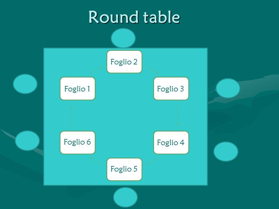 Round table Foglio 2Foglio 3Foglio 4 Foglio 5Foglio 6 Foglio 1