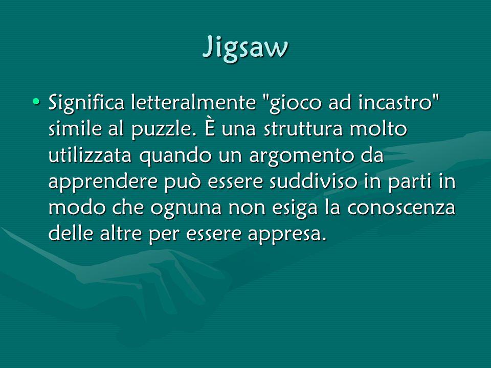 Jigsaw Significa letteralmente