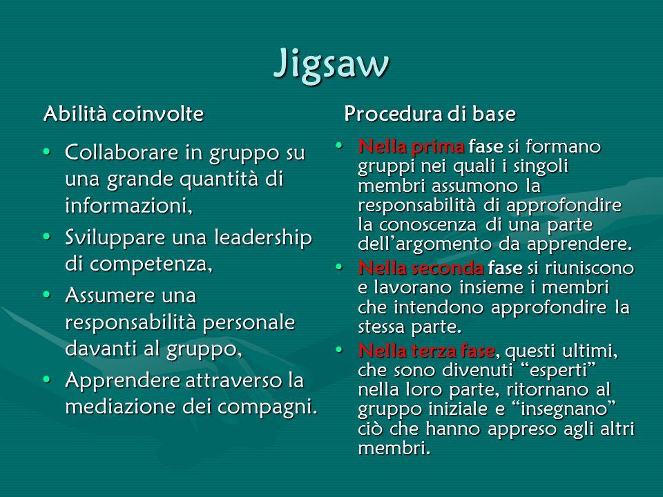 Jigsaw Abilità coinvolte Collaborare in gruppo su una grande quantità di informazioni, Sviluppare una leadership di competenza, Assumere una responsab