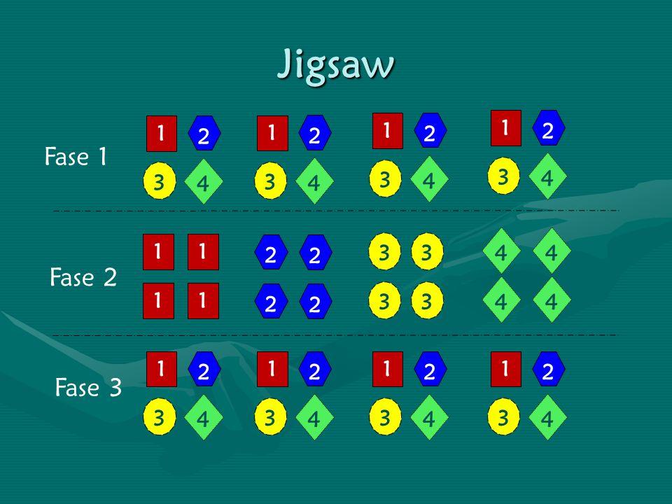 Jigsaw 1 2 3 4 1 2 3 4 1 2 3 4 1 2 3 4 1 2 3 4 1 2 3 4 1 2 3 4 1 2 3 4 1 2 3 4 1 2 3 4 1 2 3 4 1 2 3 4 Fase 1 Fase 2 Fase 3
