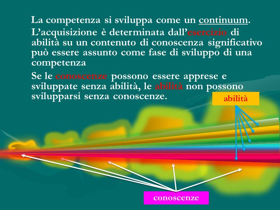 La competenza si sviluppa come un continuum. L'acquisizione è determinata dall'esercizio di abilità su un contenuto di conoscenza significativo può es
