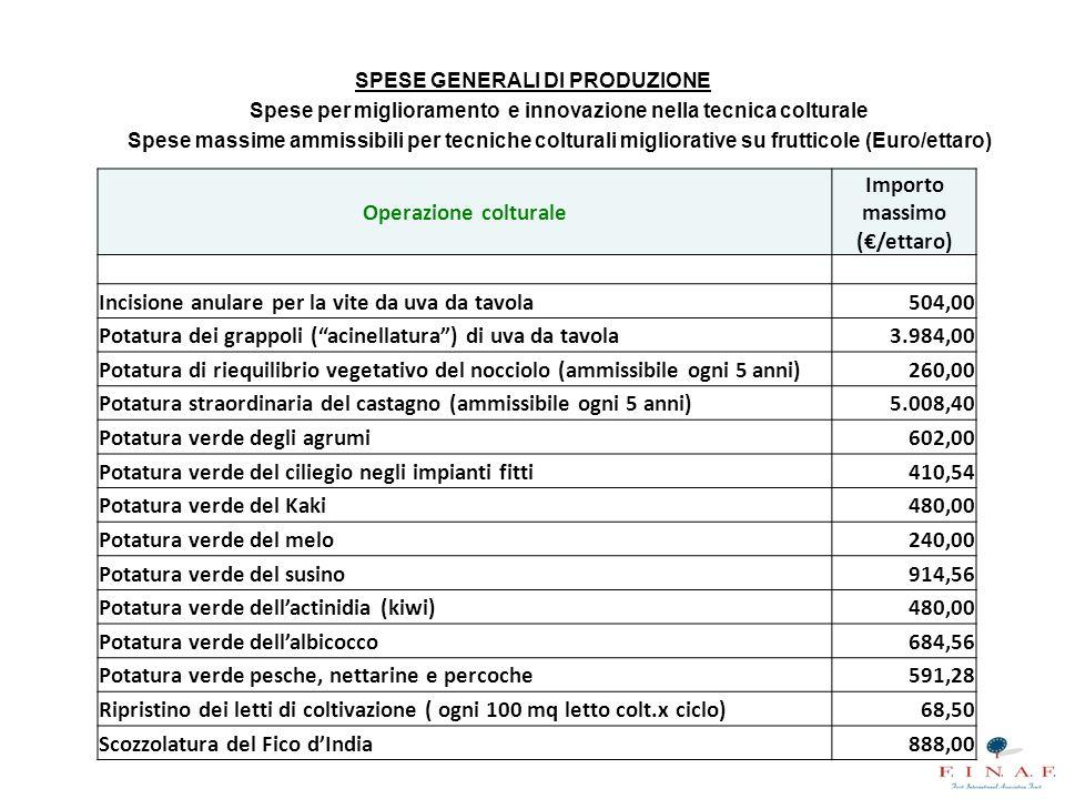 SPESE GENERALI DI PRODUZIONE Spese per miglioramento e innovazione nella tecnica colturale Spese massime ammissibili per tecniche colturali migliorative su frutticole (Euro/ettaro) Operazione colturale Importo massimo (€/ettaro) Incisione anulare per la vite da uva da tavola504,00 Potatura dei grappoli ( acinellatura ) di uva da tavola3.984,00 Potatura di riequilibrio vegetativo del nocciolo (ammissibile ogni 5 anni)260,00 Potatura straordinaria del castagno (ammissibile ogni 5 anni)5.008,40 Potatura verde degli agrumi602,00 Potatura verde del ciliegio negli impianti fitti410,54 Potatura verde del Kaki480,00 Potatura verde del melo240,00 Potatura verde del susino914,56 Potatura verde dell'actinidia (kiwi)480,00 Potatura verde dell'albicocco684,56 Potatura verde pesche, nettarine e percoche591,28 Ripristino dei letti di coltivazione ( ogni 100 mq letto colt.x ciclo)68,50 Scozzolatura del Fico d'India888,00