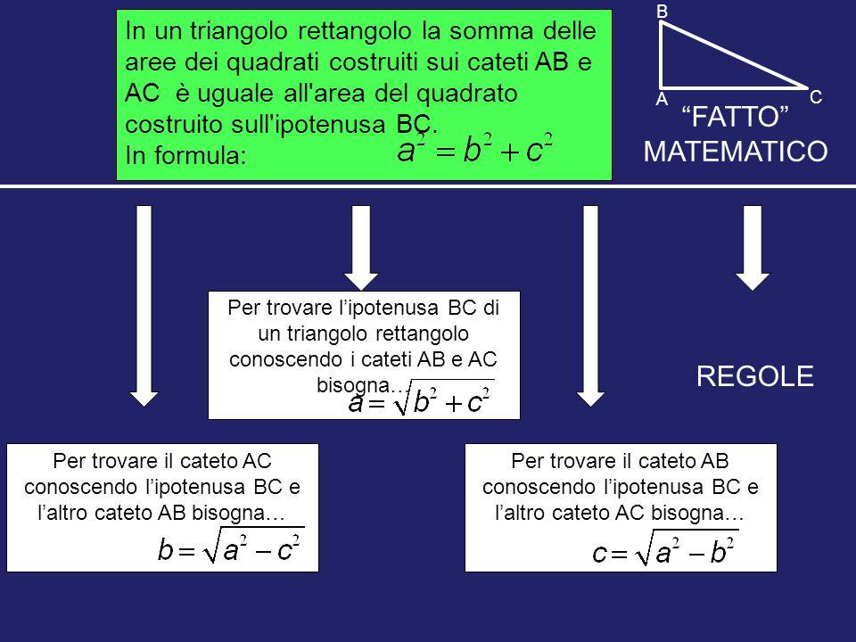 FATTO MATEMATICO REGOLE In un triangolo rettangolo la somma delle aree dei quadrati costruiti sui cateti AB e AC è uguale all area del quadrato costruito sull ipotenusa BC.