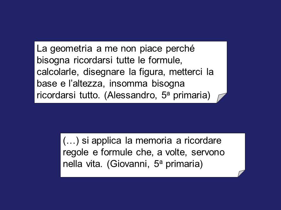 La geometria a me non piace perché bisogna ricordarsi tutte le formule, calcolarle, disegnare la figura, metterci la base e l'altezza, insomma bisogna ricordarsi tutto.