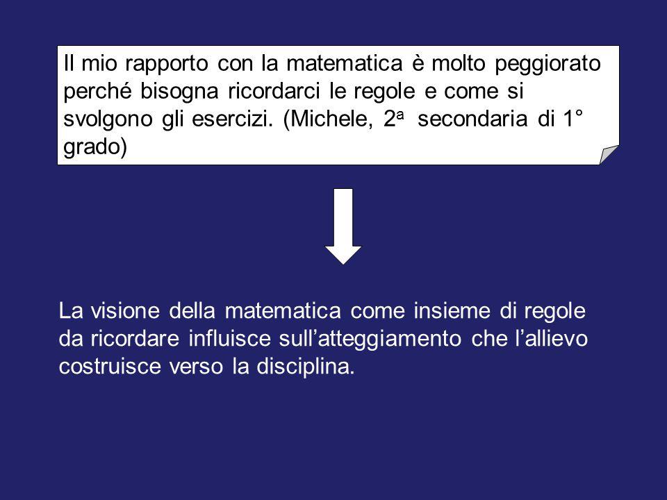 Il mio rapporto con la matematica è molto peggiorato perché bisogna ricordarci le regole e come si svolgono gli esercizi.