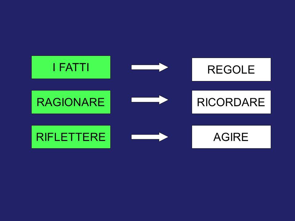 RAGIONARE RIFLETTERE RICORDARE AGIRE I FATTI REGOLE