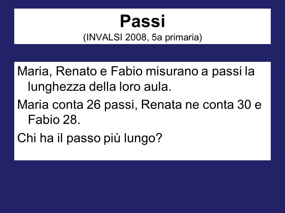 Passi (INVALSI 2008, 5a primaria) Maria, Renato e Fabio misurano a passi la lunghezza della loro aula.