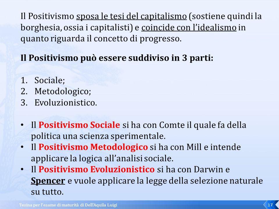 Tesina per l'esame di maturità di Dell Aquila Luigi 16 Il Positivismo Il Positivismo nasce nel 1800 in Francia ma si sviluppa anche in Inghilterra e si conclude con la seconda rivoluzione industriale.