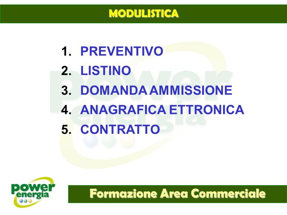 Formazione Area Commerciale MODULISTICA 1.PREVENTIVO 2.LISTINO 3.DOMANDA AMMISSIONE 4.ANAGRAFICA ETTRONICA 5.CONTRATTO