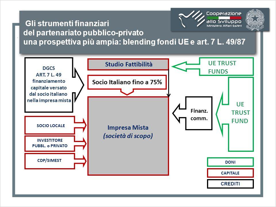 Gli strumenti finanziari del partenariato pubblico-privato una prospettiva più ampia: blending fondi UE e art. 7 L. 49/87 Socio Italiano fino a 75% CA