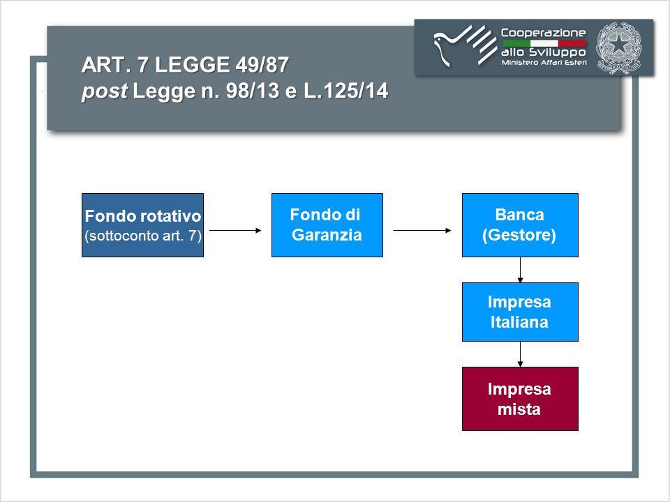 ART. 7 LEGGE 49/87 post Legge n. 98/13 e L.125/14 Fondo rotativo (sottoconto art.