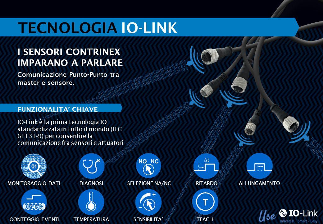 I SENSORI CONTRINEX IMPARANO A PARLARE Comunicazione Punto-Punto tra master e sensore.