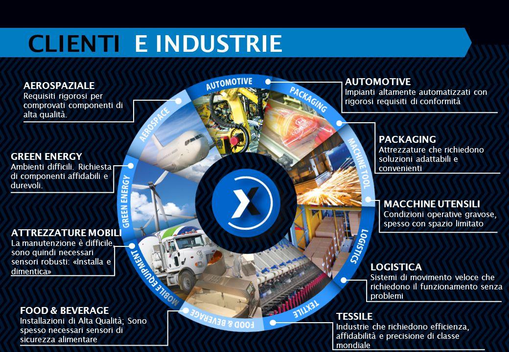 AUTOMOTIVE Impianti altamente automatizzati con rigorosi requisiti di conformità AEROSPAZIALE Requisiti rigorosi per comprovati componenti di alta qualità.