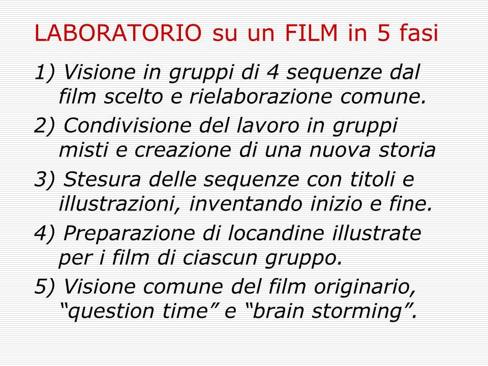 LABORATORIO su un FILM in 5 fasi 1) Visione in gruppi di 4 sequenze dal film scelto e rielaborazione comune. 2) Condivisione del lavoro in gruppi mist