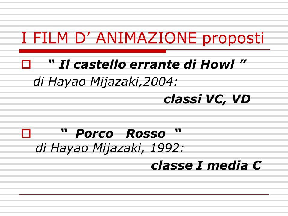 """I FILM D' ANIMAZIONE proposti  """" Il castello errante di Howl """" di Hayao Mijazaki,2004: classi VC, VD  """" Porco Rosso """" di Hayao Mijazaki, 1992: class"""