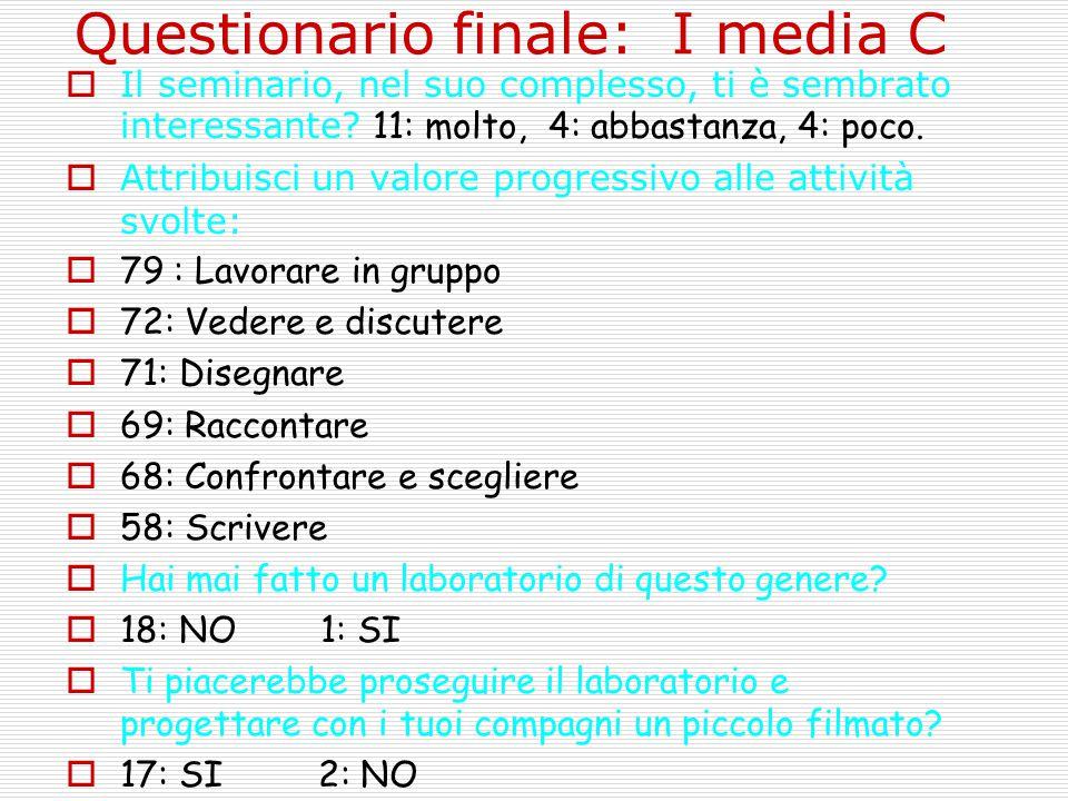 Questionario finale: I media C  Il seminario, nel suo complesso, ti è sembrato interessante? 11: molto, 4: abbastanza, 4: poco.  Attribuisci un valo