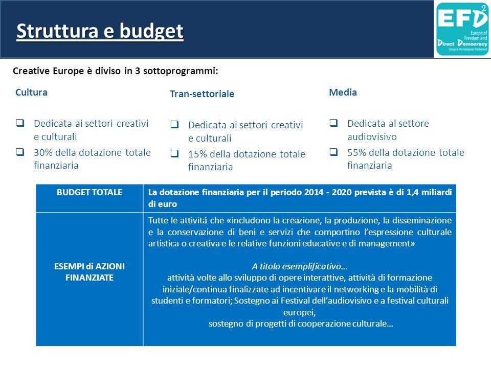 Creative Europe è diviso in 3 sottoprogrammi: Cultura  Dedicata ai settori creativi e culturali  30% della dotazione totale finanziaria Tran-settoriale  Dedicata ai settori creativi e culturali  15% della dotazione totale finanziaria Media  Dedicata al settore audiovisivo  55% della dotazione totale finanziaria BUDGET TOTALELa dotazione finanziaria per il periodo 2014 - 2020 prevista è di 1,4 miliardi di euro ESEMPI di AZIONI FINANZIATE Tutte le attività che «includono la creazione, la produzione, la disseminazione e la conservazione di beni e servizi che comportino l'espressione culturale artistica o creativa e le relative funzioni educative e di management» A titolo esemplificativo… attività volte allo sviluppo di opere interattive, attività di formazione iniziale/continua finalizzate ad incentivare il networking e la mobilità di studenti e formatori; Sostegno ai Festival dell'audiovisivo e a festival culturali europei, sostegno di progetti di cooperazione culturale… Struttura e budget