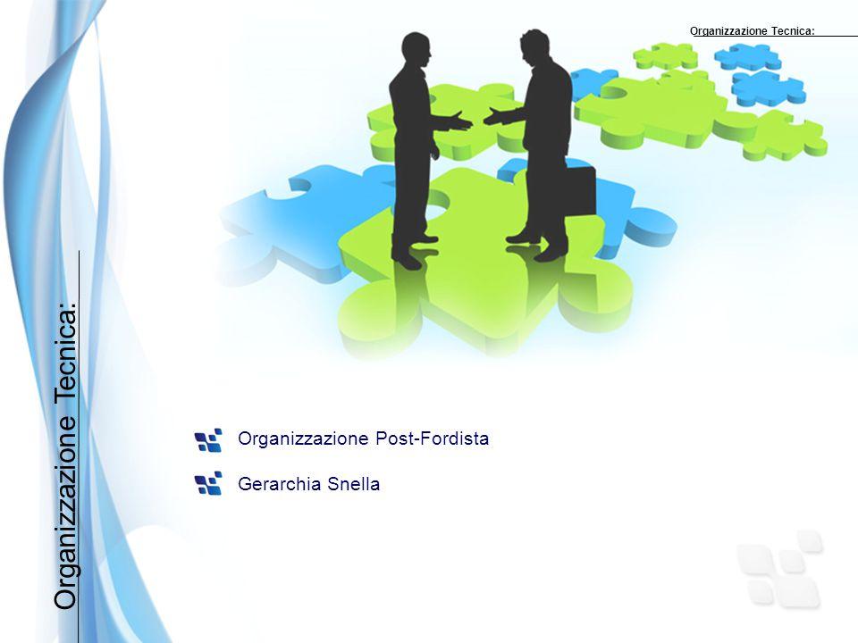 Organizzazione Tecnica: Organizzazione Post-Fordista Gerarchia Snella Organizzazione Tecnica:
