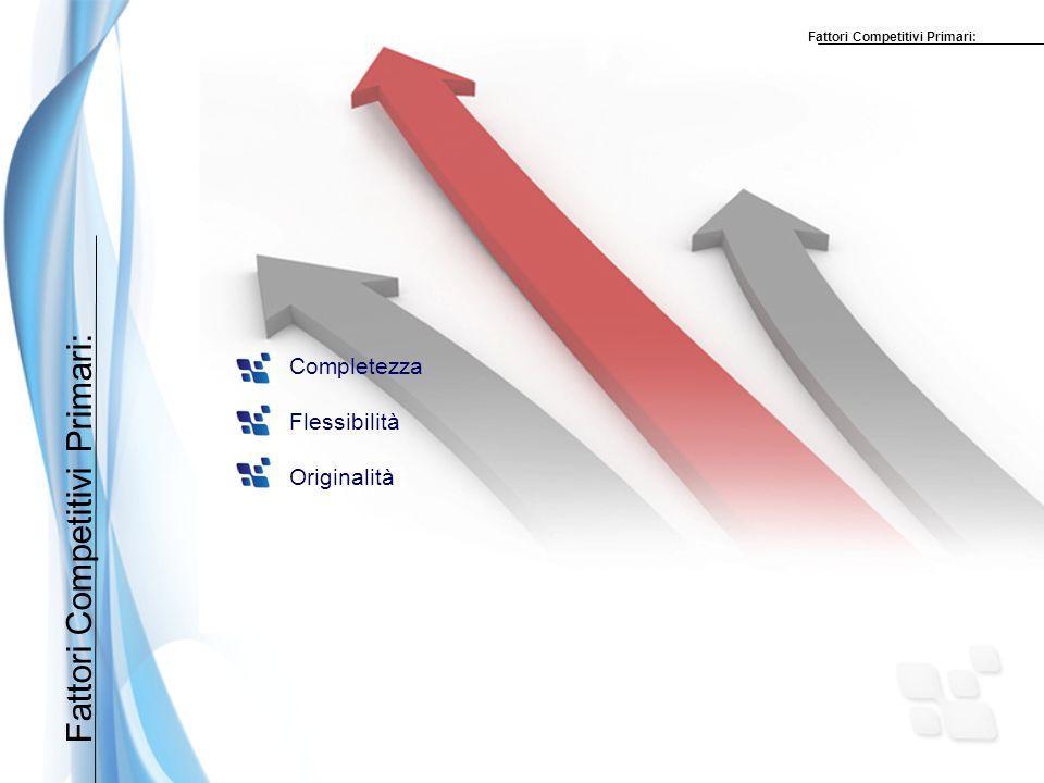 Fattori Competitivi Primari: Completezza Flessibilità Originalità Fattori Competitivi Primari: