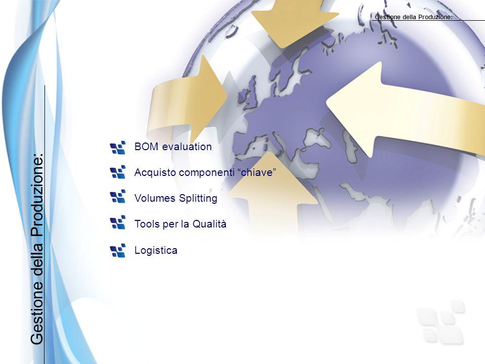 Gestione della Produzione: BOM evaluation Acquisto componenti chiave Volumes Splitting Tools per la Qualità Logistica Gestione della Produzione: