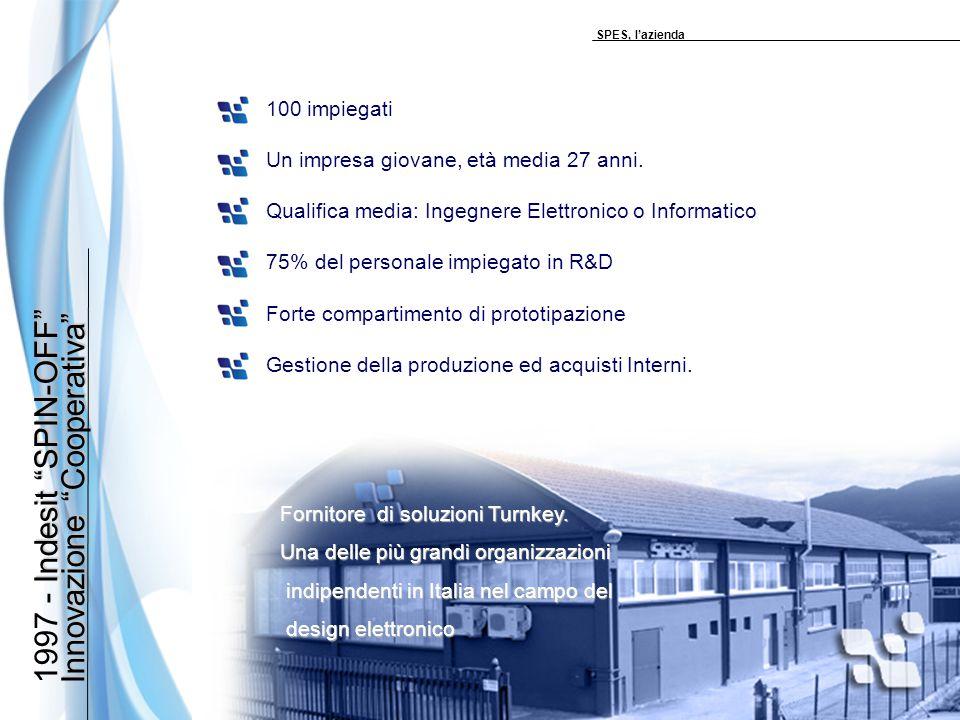Indesit SPIN-OFF 1997 - Indesit SPIN-OFF Innovazione Cooperativa Fornitore di soluzioni Turnkey.