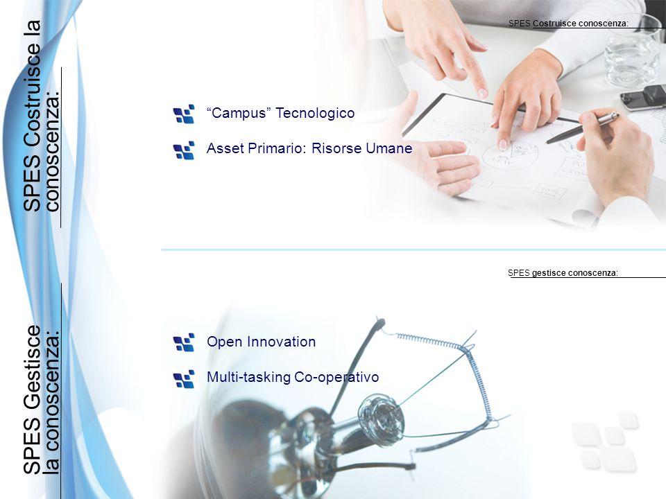 SPES Gestisce la conoscenza: Campus Tecnologico Asset Primario: Risorse Umane SPES Costruisce la conoscenza: Open Innovation Multi-tasking Co-operativo SPES Costruisce conoscenza: SPES gestisce conoscenza: