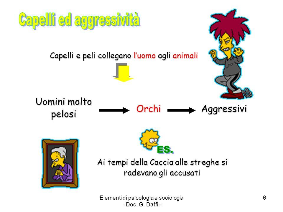 Elementi di psicologia e sociologia - Doc. G. Daffi - 6 Capelli e peli collegano l'uomo agli animali Aggressivi Uomini molto pelosi Orchi Ai tempi del