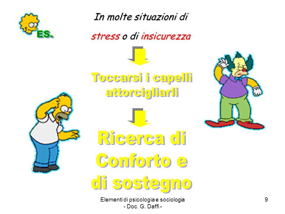 Elementi di psicologia e sociologia - Doc. G. Daffi - 9 In molte situazioni di stress o di insicurezza