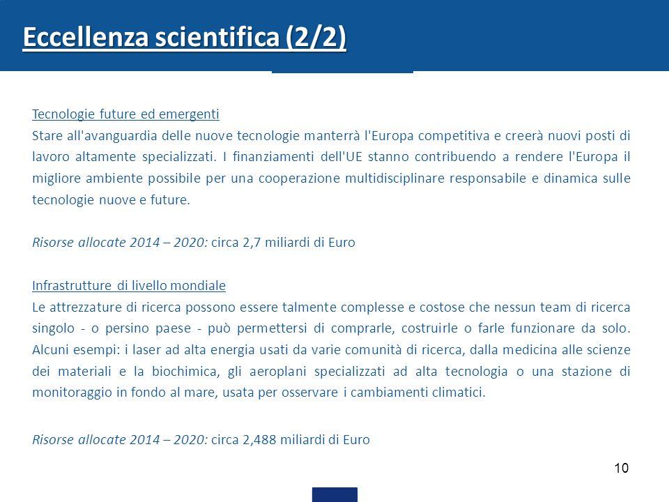10 Eccellenza scientifica (2/2) Tecnologie future ed emergenti Stare all avanguardia delle nuove tecnologie manterrà l Europa competitiva e creerà nuovi posti di lavoro altamente specializzati.