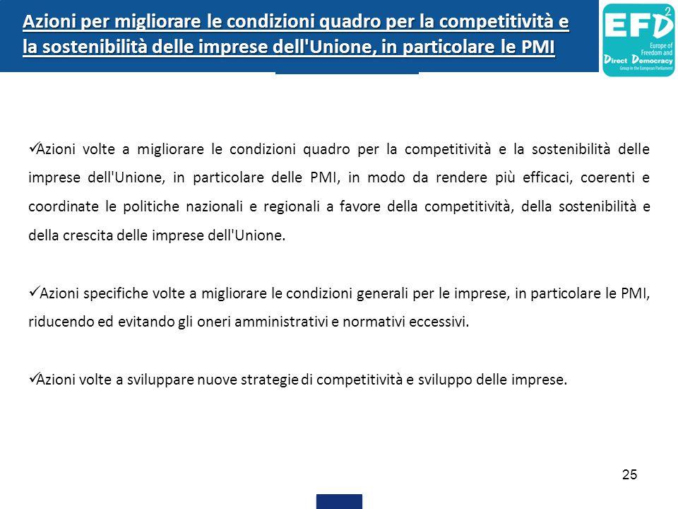 25 Azioni per migliorare le condizioni quadro per la competitività e la sostenibilità delle imprese dell Unione, in particolare le PMI Azioni volte a migliorare le condizioni quadro per la competitività e la sostenibilità delle imprese dell Unione, in particolare delle PMI, in modo da rendere più efficaci, coerenti e coordinate le politiche nazionali e regionali a favore della competitività, della sostenibilità e della crescita delle imprese dell Unione.