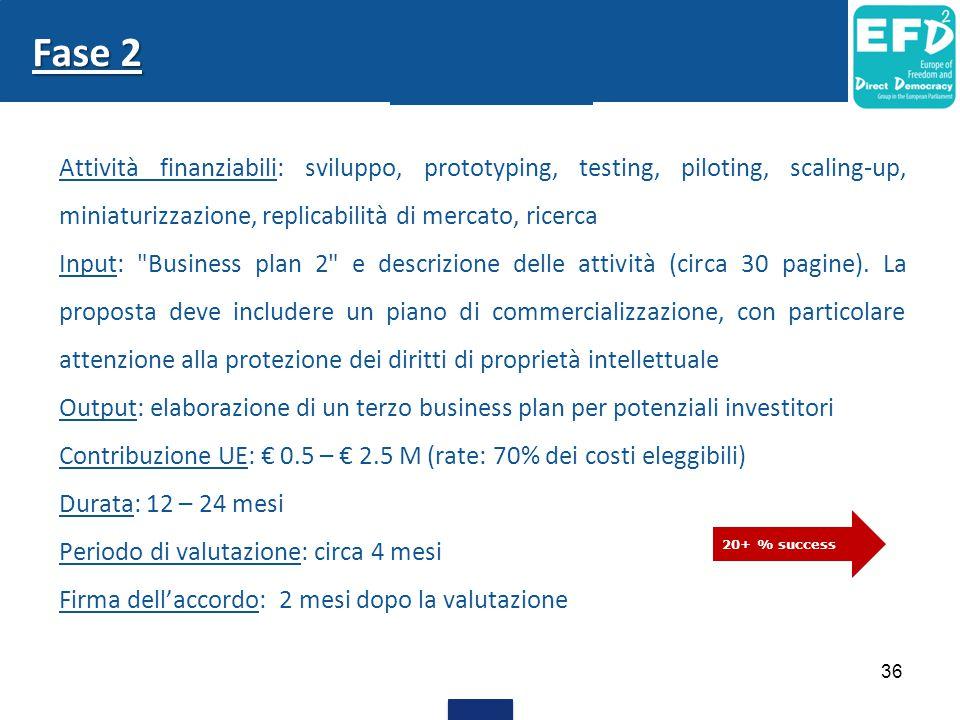 36 Fase 2 Attività finanziabili: sviluppo, prototyping, testing, piloting, scaling-up, miniaturizzazione, replicabilità di mercato, ricerca Input: Business plan 2 e descrizione delle attività (circa 30 pagine).