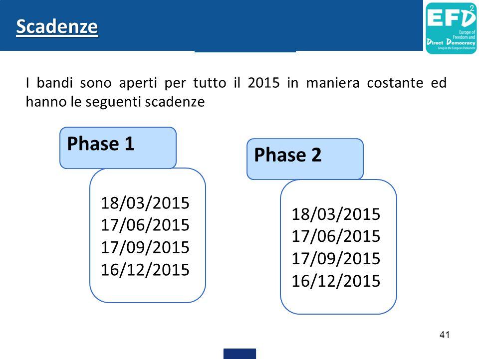 41 Scadenze I bandi sono aperti per tutto il 2015 in maniera costante ed hanno le seguenti scadenze 18/03/2015 17/06/2015 17/09/2015 16/12/2015 Phase 1 Phase 2 18/03/2015 17/06/2015 17/09/2015 16/12/2015