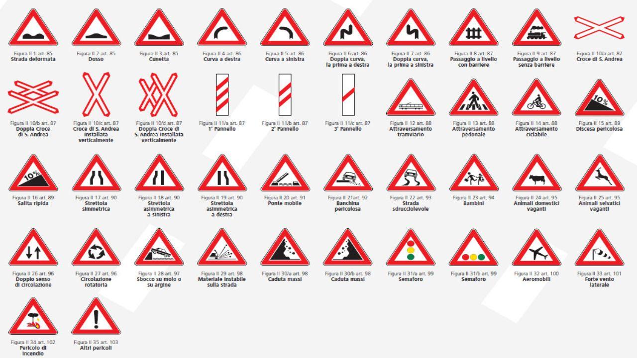 I segnali di divieto Sono quei segnali a forma circolare e prevalentemente con bordo rosso e interno bianco.