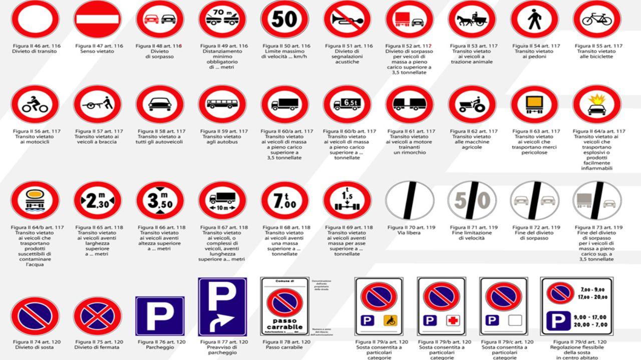 I segnali di obbligo Impongono agli utenti uno specifico obbligo da rispettare.