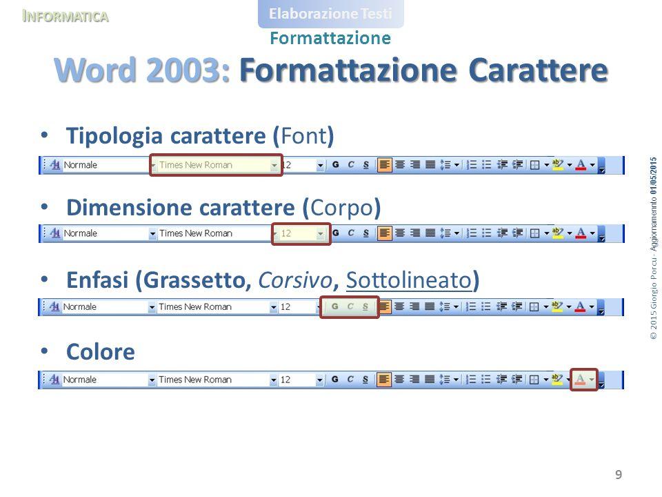 © 2015 Giorgio Porcu - Aggiornamennto 01/05/2015 I NFORMATICA Elaborazione Testi Formattazione Tipologia carattere (Font) Dimensione carattere (Corpo)