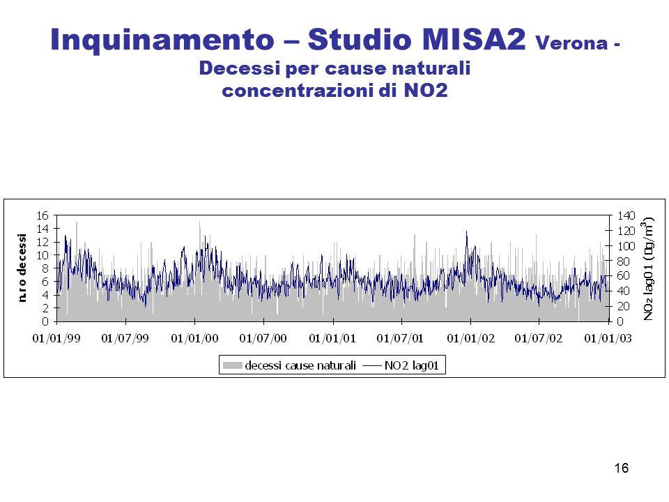 17 Le osservazioni raccolte da Envisat, il più grande satellite del mondo dedicato al monitoraggio ambientale, negli ultimi 18 mesi hanno permesso di creare una mappa atmosferica globale ad alta risoluzione dei livelli di diossido di azoto del nostro pianeta Mappa dell'inquinamento della terra Sciamachy, lo spettrometro di Envisat