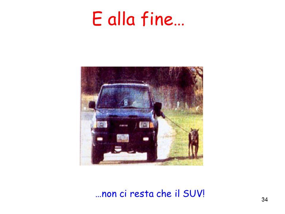 34 E alla fine… …non ci resta che il SUV!