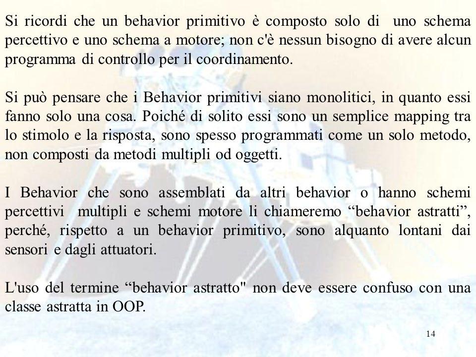 14 Si ricordi che un behavior primitivo è composto solo di uno schema percettivo e uno schema a motore; non c'è nessun bisogno di avere alcun programm