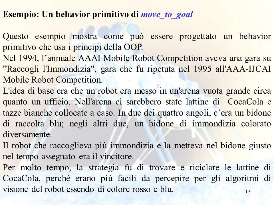 15 Esempio: Un behavior primitivo di move_to_goal Questo esempio mostra come può essere progettato un behavior primitivo che usa i principi della OOP.
