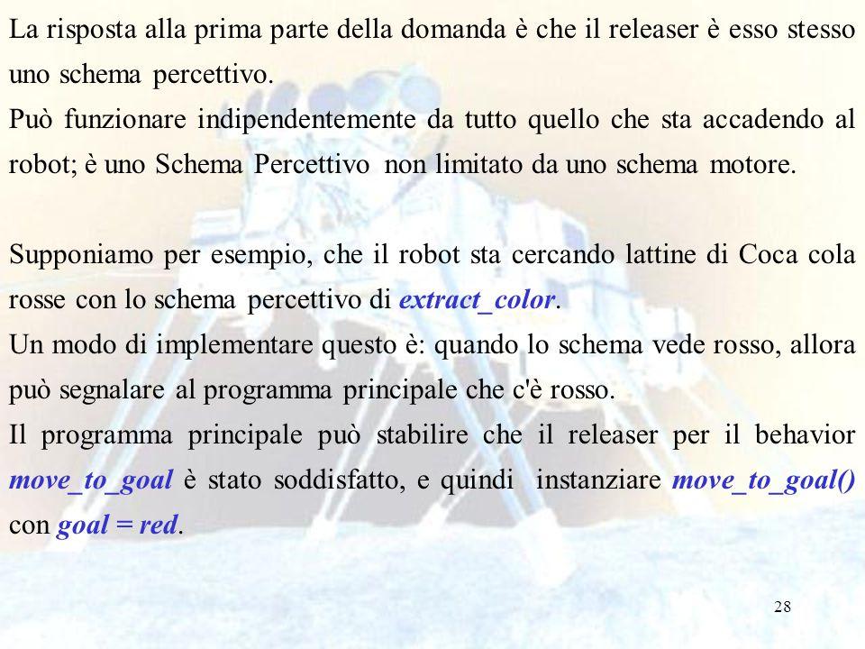 28 La risposta alla prima parte della domanda è che il releaser è esso stesso uno schema percettivo. Può funzionare indipendentemente da tutto quello