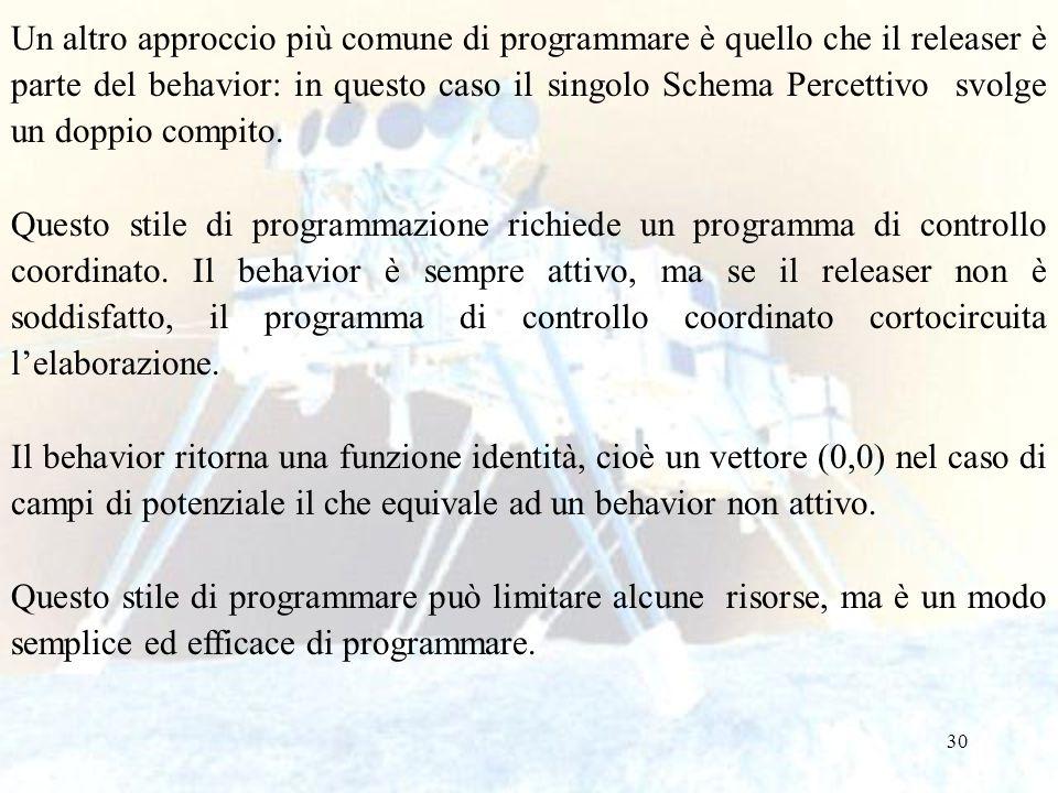 30 Un altro approccio più comune di programmare è quello che il releaser è parte del behavior: in questo caso il singolo Schema Percettivo svolge un d