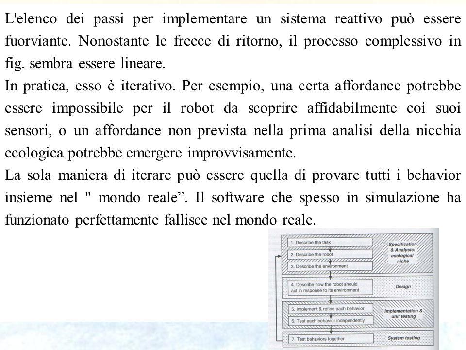 38 L'elenco dei passi per implementare un sistema reattivo può essere fuorviante. Nonostante le frecce di ritorno, il processo complessivo in fig. sem