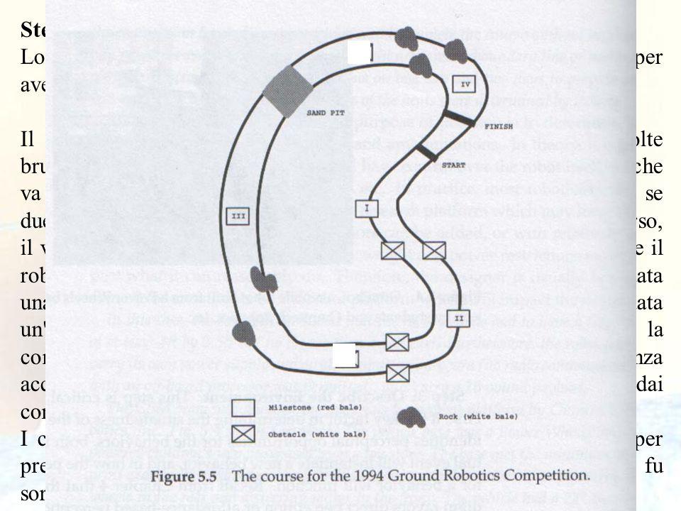 40 Step 1: Descrivere il task. Lo scopo di questo passo è specificare quello che il robot deve fare per avere successo. Il compito del robot (veicolo)