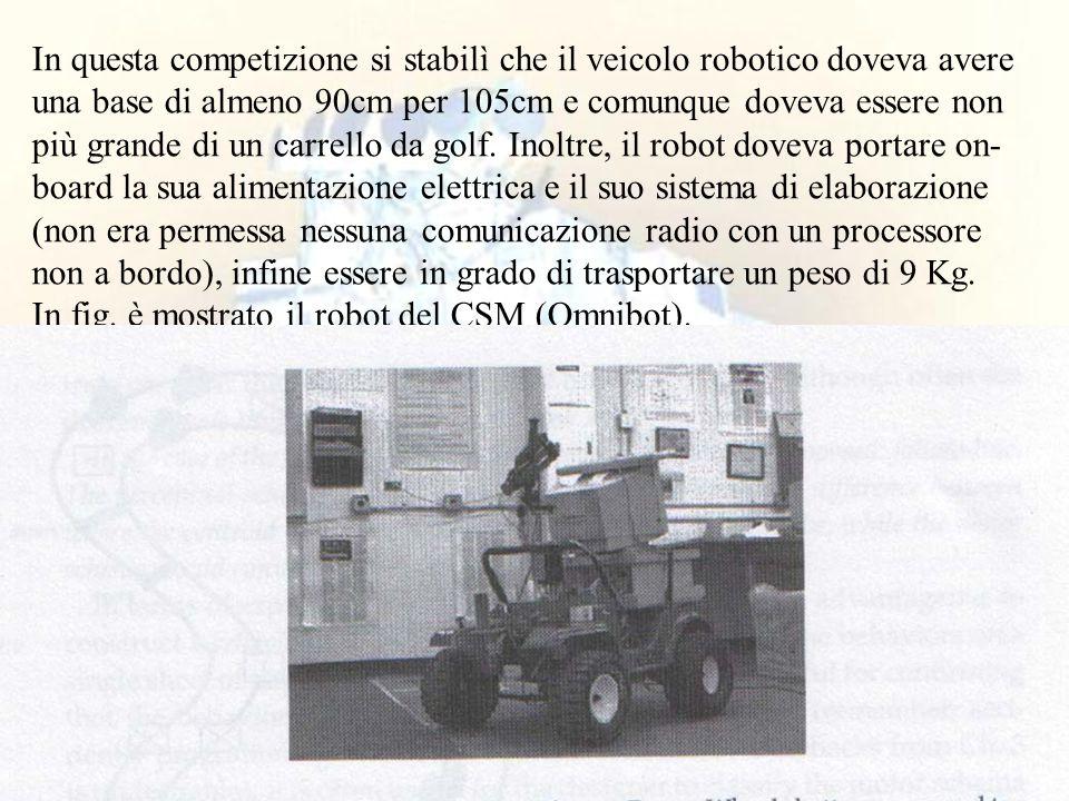 42 In questa competizione si stabilì che il veicolo robotico doveva avere una base di almeno 90cm per 105cm e comunque doveva essere non più grande di