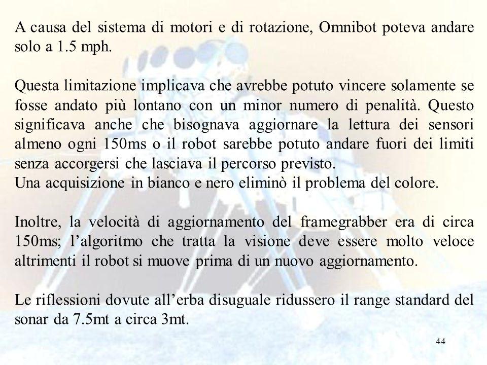 44 A causa del sistema di motori e di rotazione, Omnibot poteva andare solo a 1.5 mph. Questa limitazione implicava che avrebbe potuto vincere solamen
