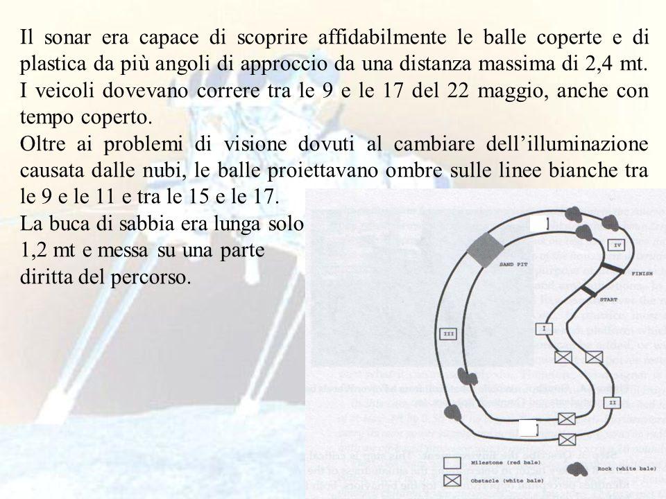 47 Il sonar era capace di scoprire affidabilmente le balle coperte e di plastica da più angoli di approccio da una distanza massima di 2,4 mt. I veico