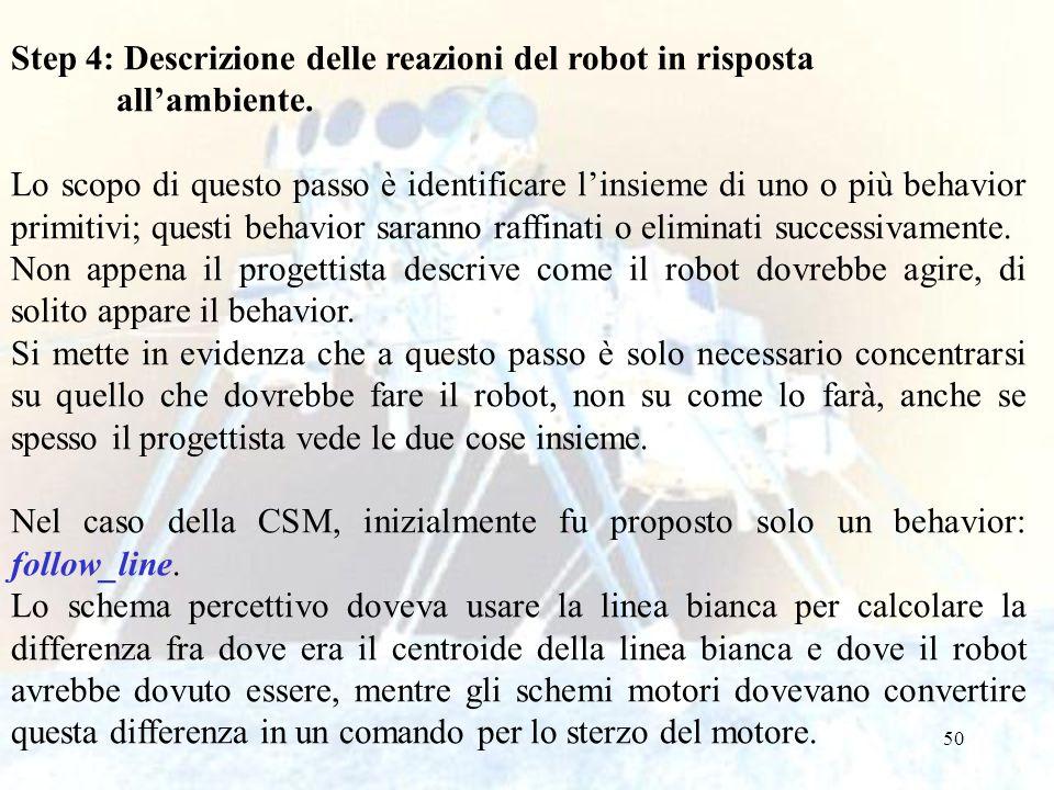 50 Step 4: Descrizione delle reazioni del robot in risposta all'ambiente. Lo scopo di questo passo è identificare l'insieme di uno o più behavior prim